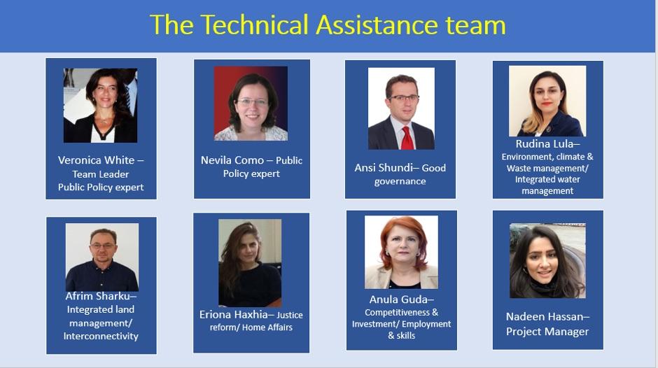 tech_assistace_team